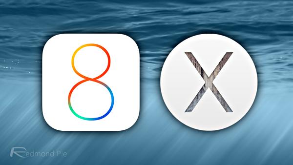 iOS 8 OS X Yosemite Logo