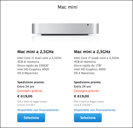 mac mini price