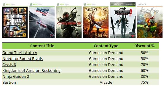 Xbox 360 sale