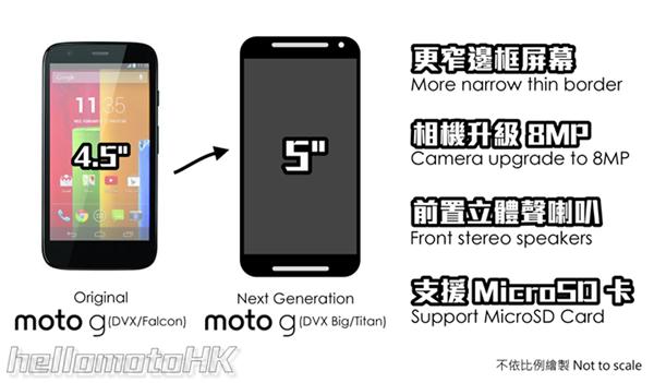 Moto G2 specs