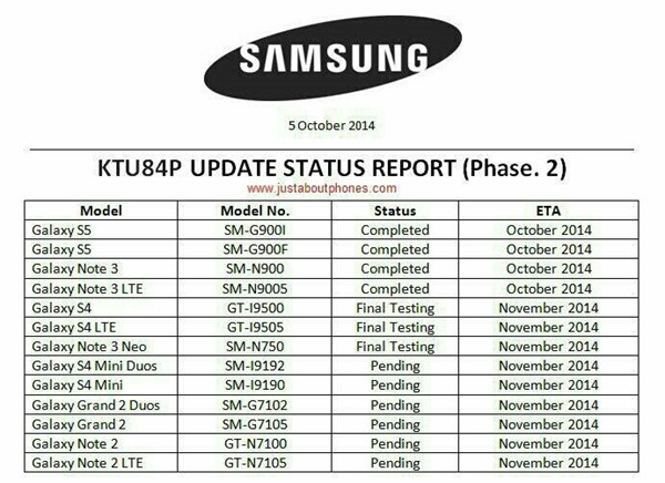 Samsung update roadmap