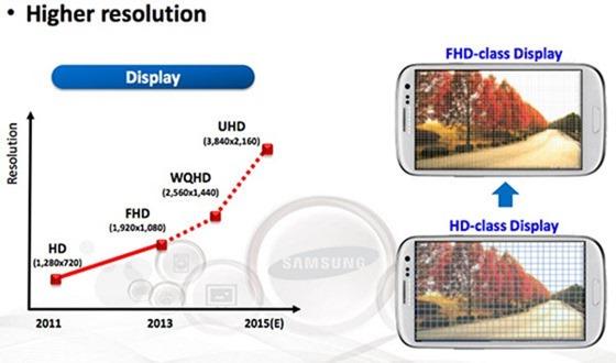 Samsung display roadmap