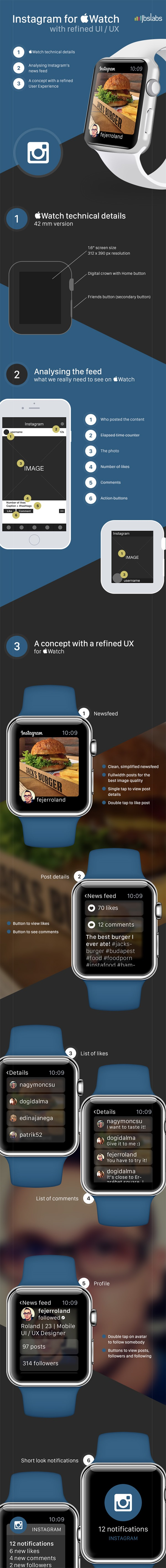 Apple Watch concept Instagram