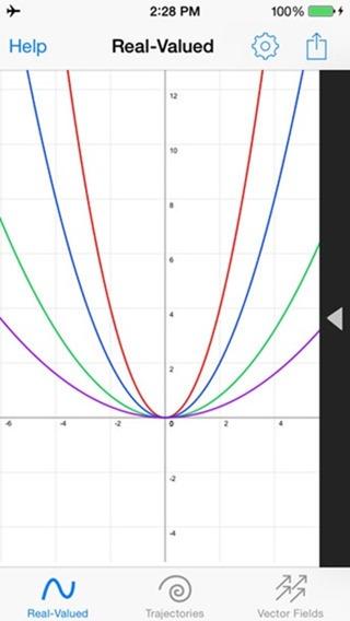 GraphMe