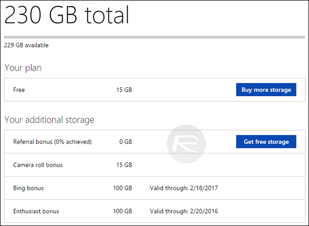Dropbox OneDrive 100GB - Conclude