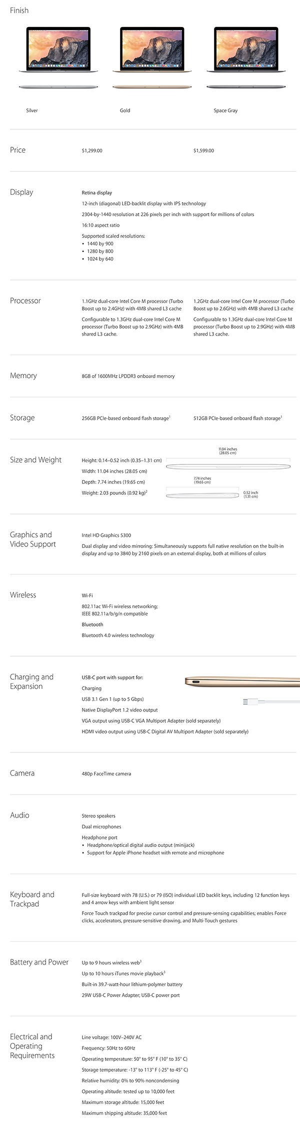 MacBook 2015 tech specs