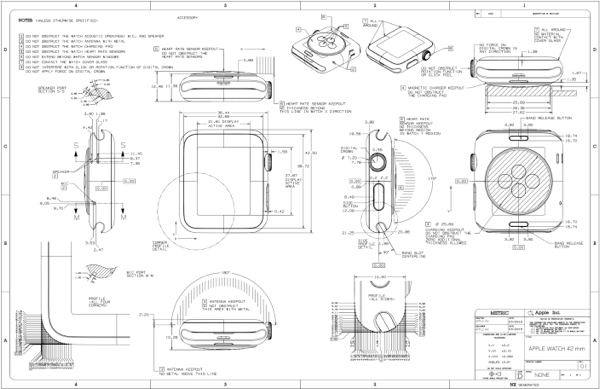 Apple Watch design guidelines