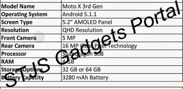 Moto x 2015 specs