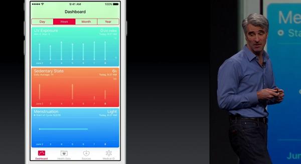 iOS 9 healthkit wwdc main