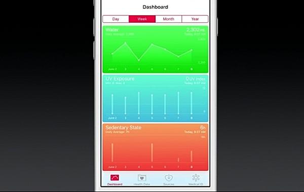 iOS 9 healthkit