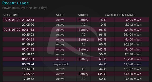 Report-recent-usage