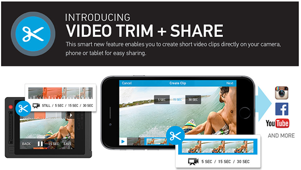Video-Trim-Plus-Share