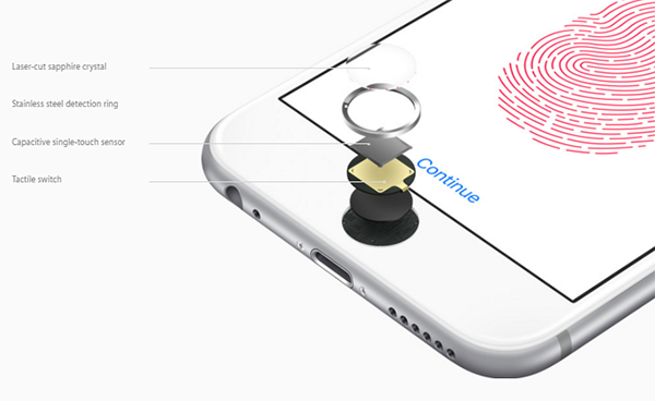 iphone-6s-touch-id