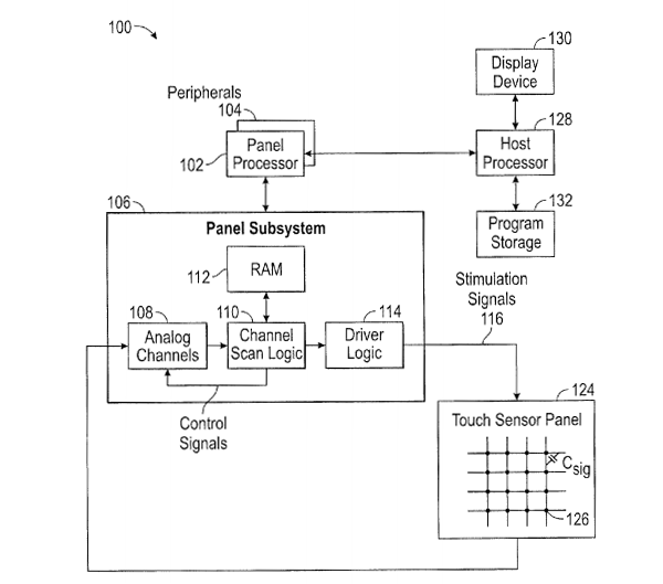 Glove-screen-patent-Apple
