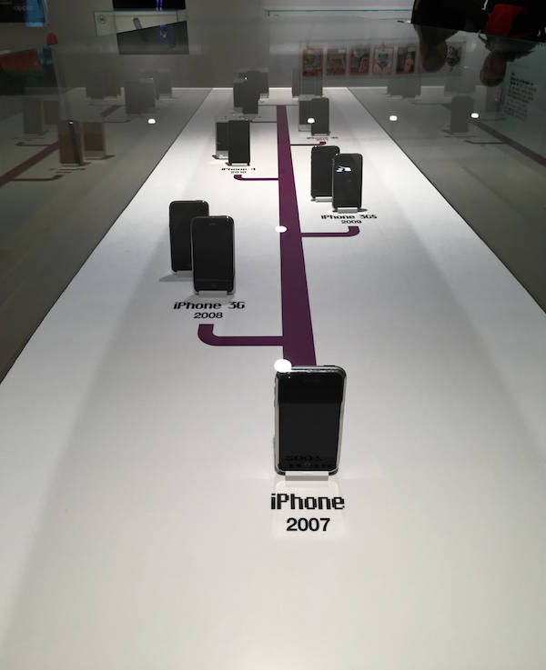 Apple MuseumsmLKLik