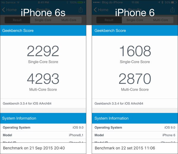 iPhone 66s benchmarks