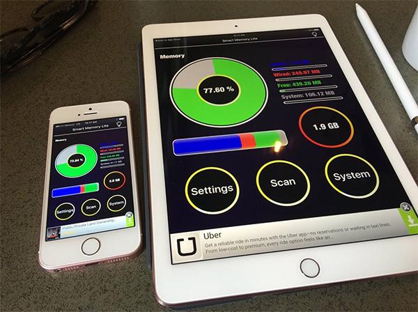 iPhone-SE-iPad-Pro-9.7-2-GB-RAM