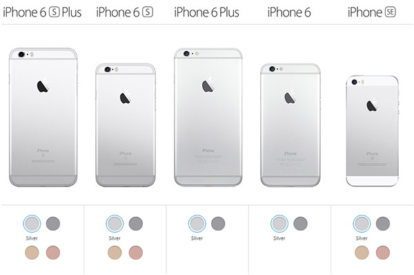 Iphone Size Chart