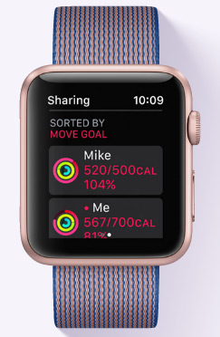 activity-sharing