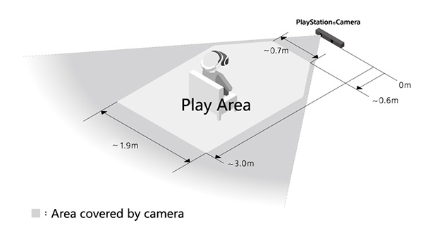 PS-VR-play-area