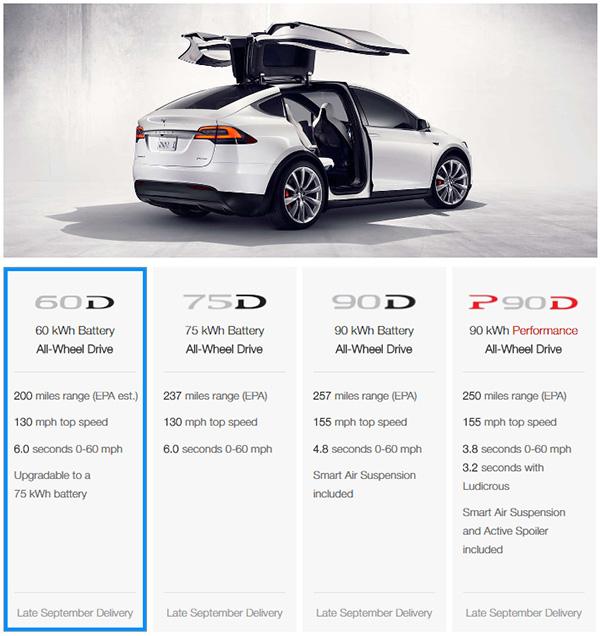 Tesla-Model-X-60D-comparison