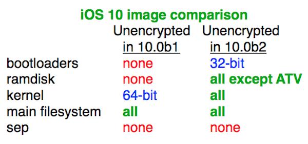 ios10image
