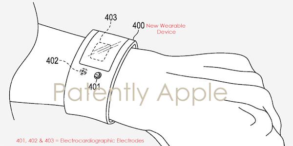 Apple ecg-wearable