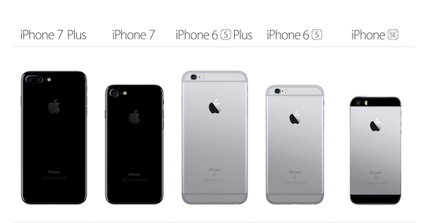 best website 90aee 8fd1c iPhone 7 Vs iPhone 7 Plus Vs 6s vs 6s Plus Vs SE [Specs Comparison ...