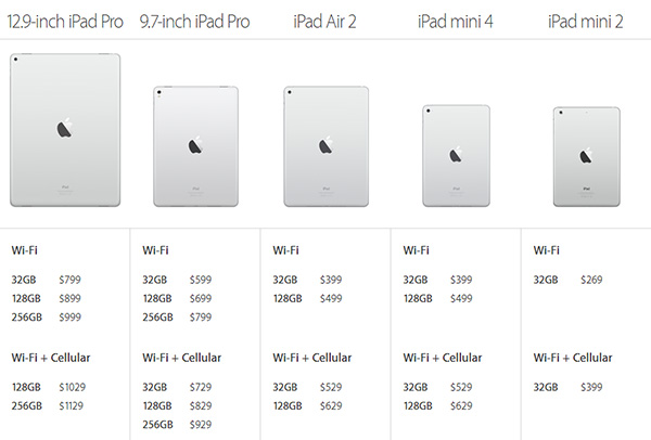 iPad-storage-tiers-prices