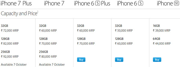 iphone-7-prices-india