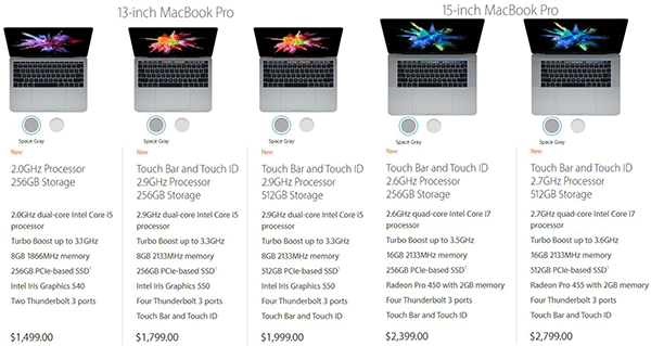 2016 macbook pro 13 inch vs 15 touch bar id vs without macbook 13 vs 15 #1