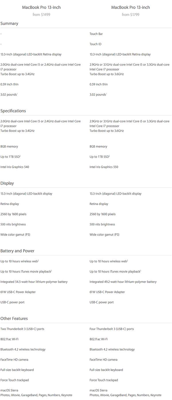 Apple-MacBook-13-models-comparison