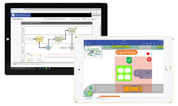 Visio-web-and-iOS