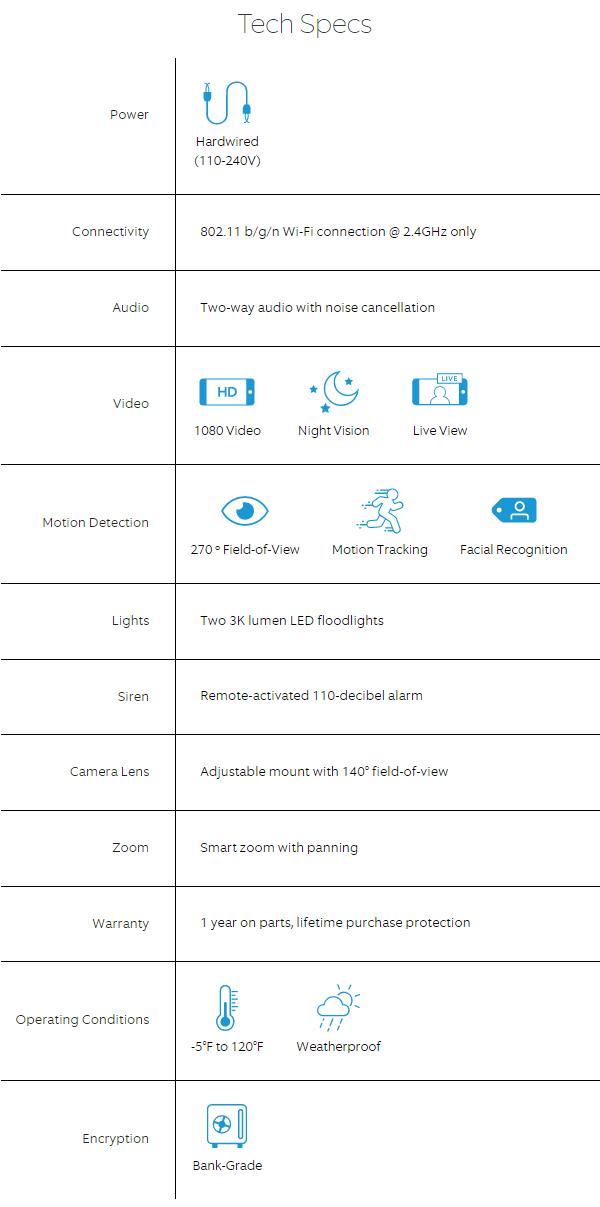 Tech-specs-Floodlight