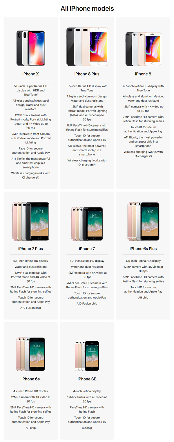 Specs Iphone 8 Plus Vs 7 Plus