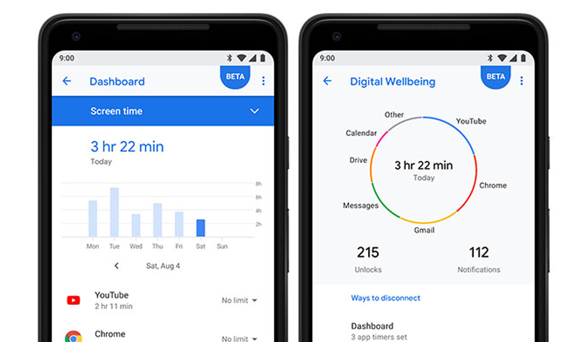 How To Get Android 9 Pie Digital Wellbeing Feature On Essential Phone, OnePlus 6 Right Now