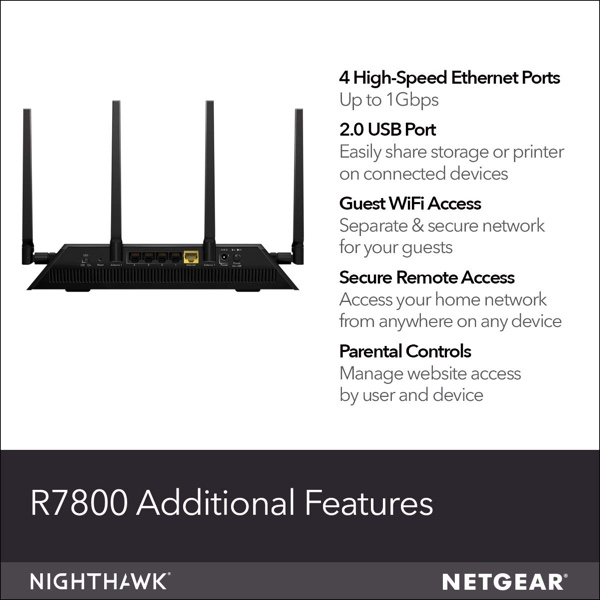 NETGEAR Nighthawk X4S Is A WiFi Router That Makes Everything